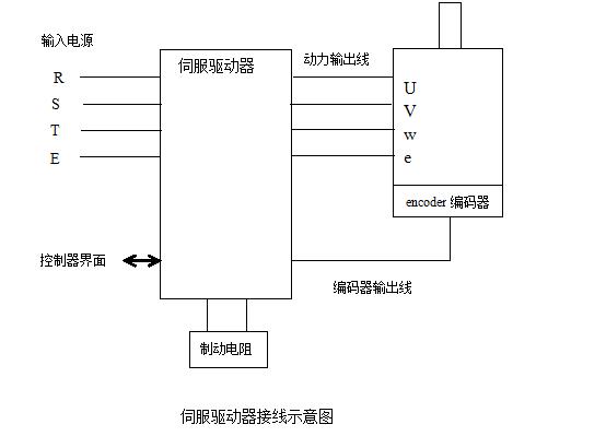 伺服驱动器接线示意图